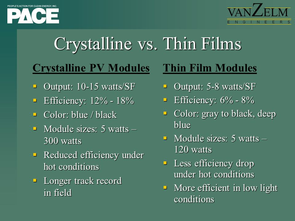 VAN Z ELM E N G I N E E R S Crystalline vs. Thin Films Crystalline PV Modules  Output: 10-15 watts/SF  Efficiency: 12% - 18%  Color: blue / black 