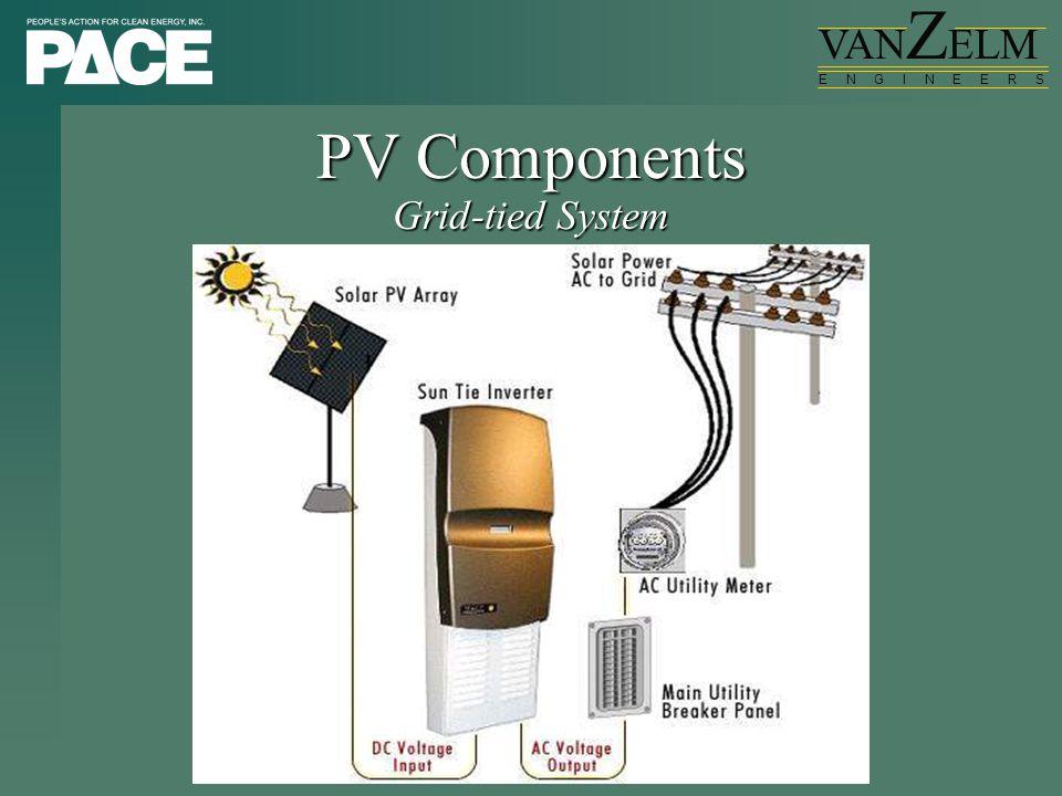 VAN Z ELM E N G I N E E R S PV Components Grid-tied System