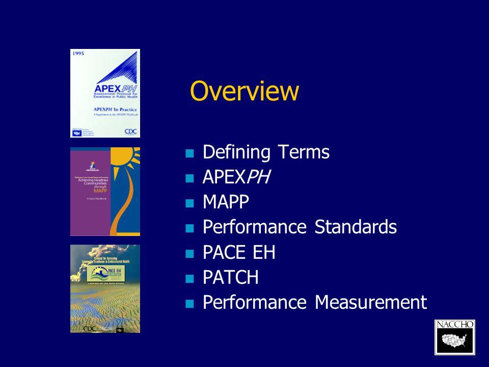 Terms Performance Standards Performance Measurement Vs.