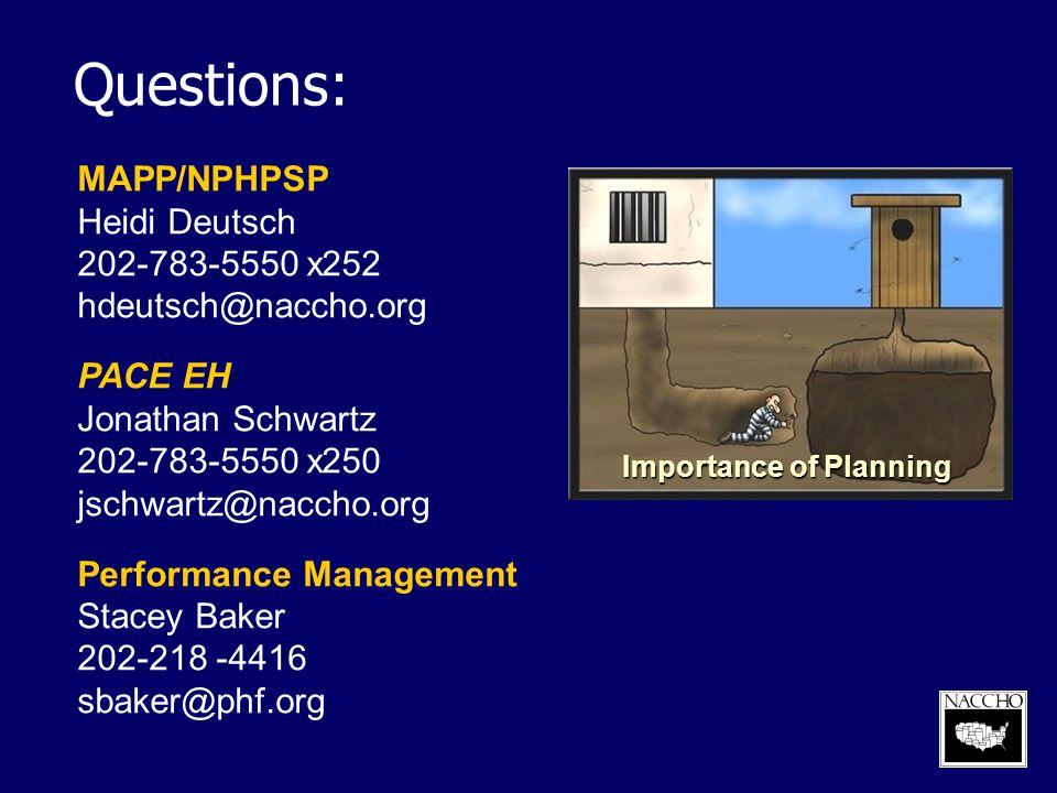Questions: Importance of Planning MAPP/NPHPSP Heidi Deutsch 202-783-5550 x252 hdeutsch@naccho.org PACE EH Jonathan Schwartz 202-783-5550 x250 jschwart