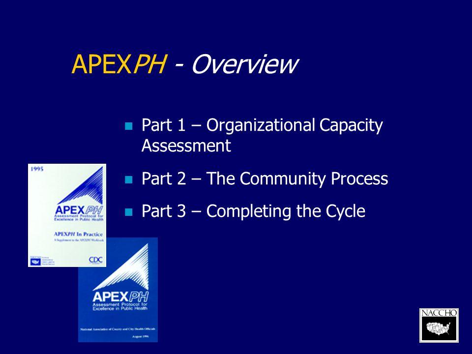 Questions: Importance of Planning MAPP/NPHPSP Heidi Deutsch 202-783-5550 x252 hdeutsch@naccho.org PACE EH Jonathan Schwartz 202-783-5550 x250 jschwartz@naccho.org Performance Management Stacey Baker 202-218 -4416 sbaker@phf.org