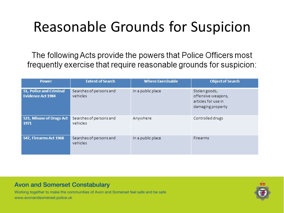 Reasonable Grounds for Suspicion PowerExtent of SearchWhere ExercisableObject of Search S1, Police and Criminal Evidence Act 1984 Searches of persons