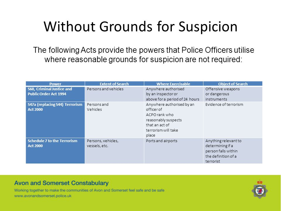 Without Grounds for Suspicion PowerExtent of SearchWhere ExercisableObject of Search S60, Criminal Justice and Public Order Act 1994 Persons and vehic