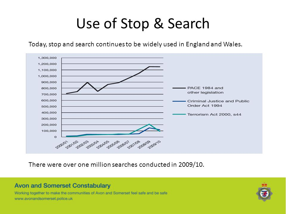 Use of Stop & Search Today, stop and search continues to be widely used in England and Wales. There were over one million searches conducted in 2009/1