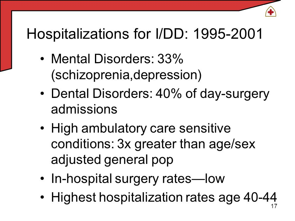 17 Hospitalizations for I/DD: 1995-2001 Mental Disorders: 33% (schizoprenia,depression) Dental Disorders: 40% of day-surgery admissions High ambulatory care sensitive conditions: 3x greater than age/sex adjusted general pop In-hospital surgery rates—low Highest hospitalization rates age 40-44