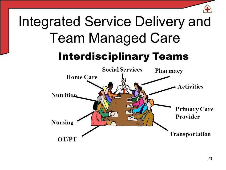 21 Integrated Service Delivery and Team Managed Care Interdisciplinary Teams Social Services Home Care Pharmacy Nutrition OT/PT Primary Care Provider Transportation Nursing Activities