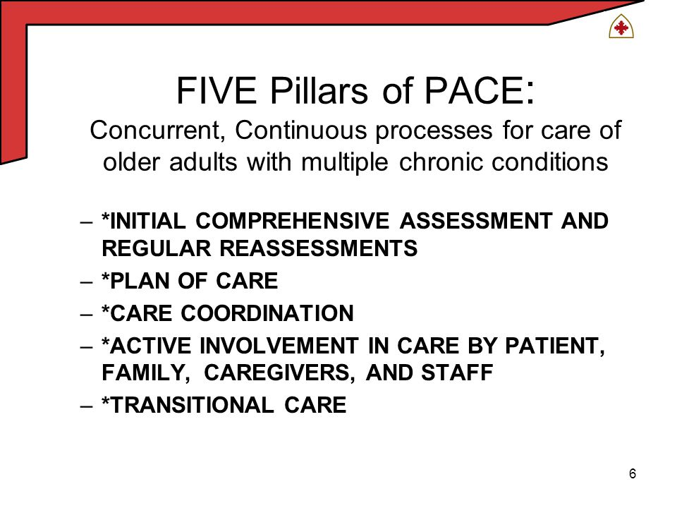 6 FIVE Pillars of PACE : Concurrent, Continuous processes for care of older adults with multiple chronic conditions –*INITIAL COMPREHENSIVE ASSESSMENT AND REGULAR REASSESSMENTS –*PLAN OF CARE –*CARE COORDINATION –*ACTIVE INVOLVEMENT IN CARE BY PATIENT, FAMILY, CAREGIVERS, AND STAFF –*TRANSITIONAL CARE