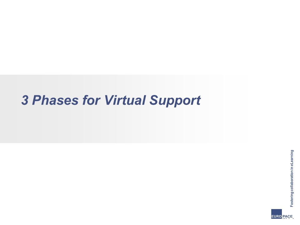 3 Phases for Virtual Support