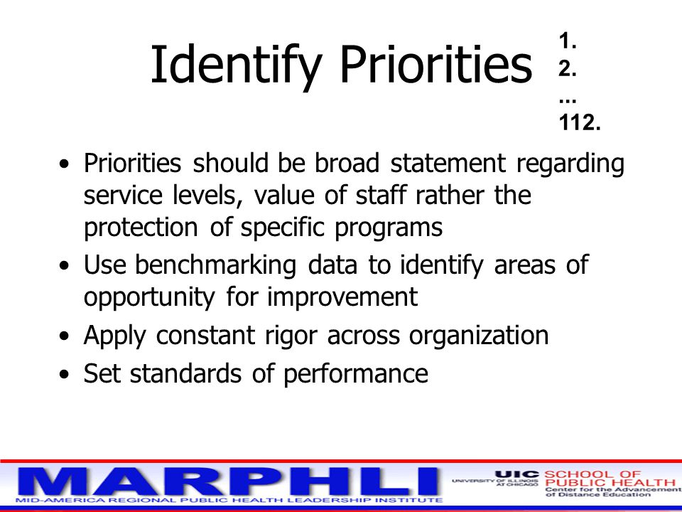 Identify Priorities Priorities should be broad statement regarding service levels, value of staff rather the protection of specific programs Use benchmarking data to identify areas of opportunity for improvement Apply constant rigor across organization Set standards of performance 1.