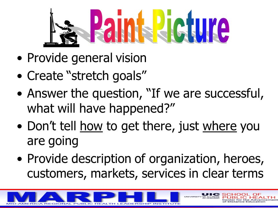 Provide general vision Create stretch goals Answer the question, If we are successful, what will have happened Don't tell how to get there, just where you are going Provide description of organization, heroes, customers, markets, services in clear terms