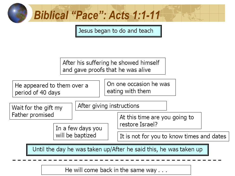 Biblical Pace : Acts 1:1-11 Jesus began to do and teach Until the day he was taken up/After he said this, he was taken up After giving instructions After his suffering he showed himself and gave proofs that he was alive He appeared to them over a period of 40 days On one occasion he was eating with them Wait for the gift my Father promised In a few days you will be baptized At this time are you going to restore Israel.