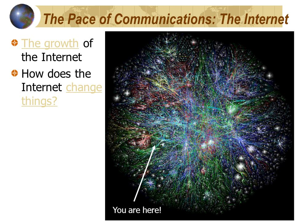 The Pace of Communications: The Internet The growthThe growth of the Internet How does the Internet change things change things.