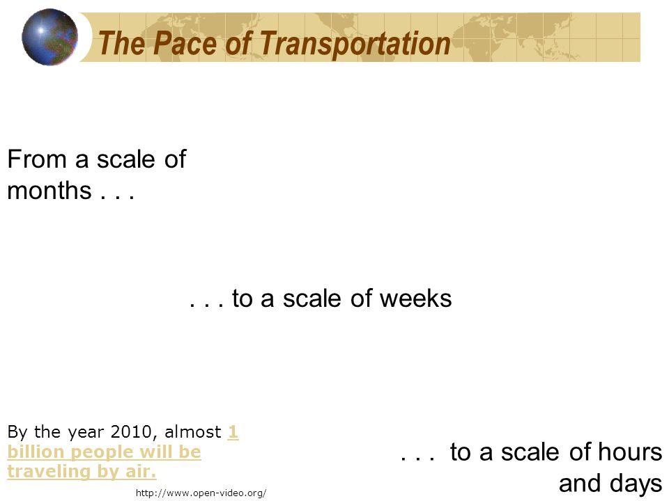 The Pace of Transportation From a scale of months......