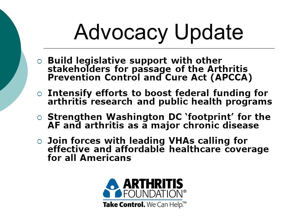 Advocacy Update  Build legislative support with other stakeholders for passage of the Arthritis Prevention Control and Cure Act (APCCA)  Intensify efforts to boost federal funding for arthritis research and public health programs  Strengthen Washington DC 'footprint' for the AF and arthritis as a major chronic disease  Join forces with leading VHAs calling for effective and affordable healthcare coverage for all Americans
