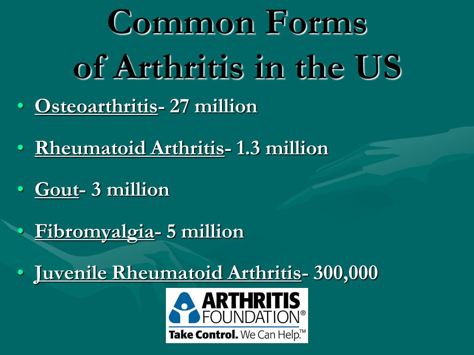 Osteoarthritis Osteoarthritis Usually begins after age 40Usually begins after age 40 Affects only certain joints, often affects joints on ONE side of the body at first, rarely affects elbows or shouldersAffects only certain joints, often affects joints on ONE side of the body at first, rarely affects elbows or shoulders Usually doesn't cause redness, warmth, swelling of a jointUsually doesn't cause redness, warmth, swelling of a joint Affects the range of motion of the joint, pain/tendernessAffects the range of motion of the joint, pain/tenderness 6 Photos courtesy of Health Hype