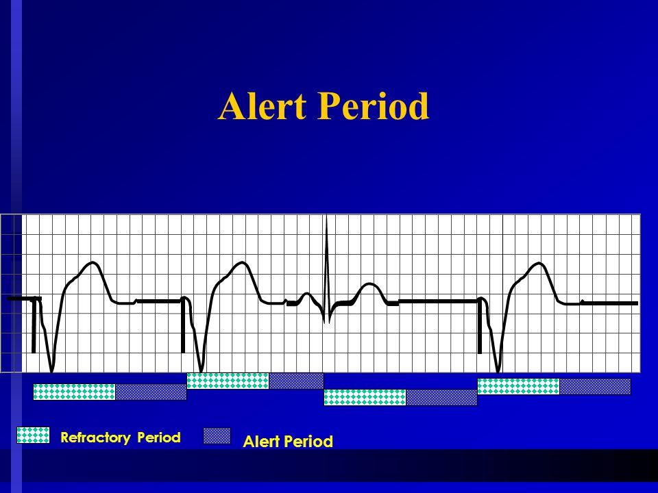 Alert Period Refractory Period Alert Period