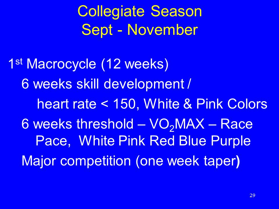 29 Collegiate Season Sept - November 1 st Macrocycle (12 weeks) 6 weeks skill development / heart rate < 150, White & Pink Colors 6 weeks threshold – VO 2 MAX – Race Pace, White Pink Red Blue Purple Major competition (one week taper)