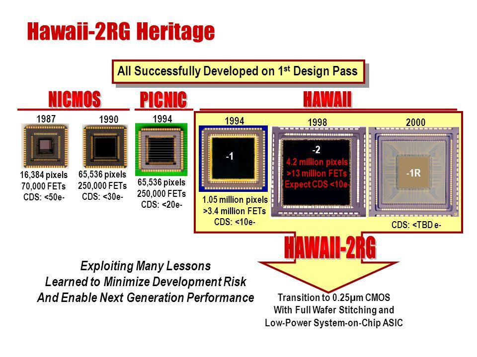 Hawaii-2RG Heritage 1.05 million pixels >3.4 million FETs CDS: <10e- 16,384 pixels 70,000 FETs CDS: <50e- 65,536 pixels 250,000 FETs CDS: <30e- 1987 1