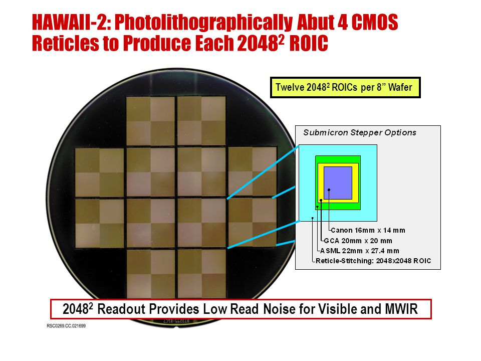 """HAWAII-2: Photolithographically Abut 4 CMOS Reticles to Produce Each 2048 2 ROIC Twelve 2048 2 ROICs per 8"""" Wafer 2048 2 Readout Provides Low Read Noi"""