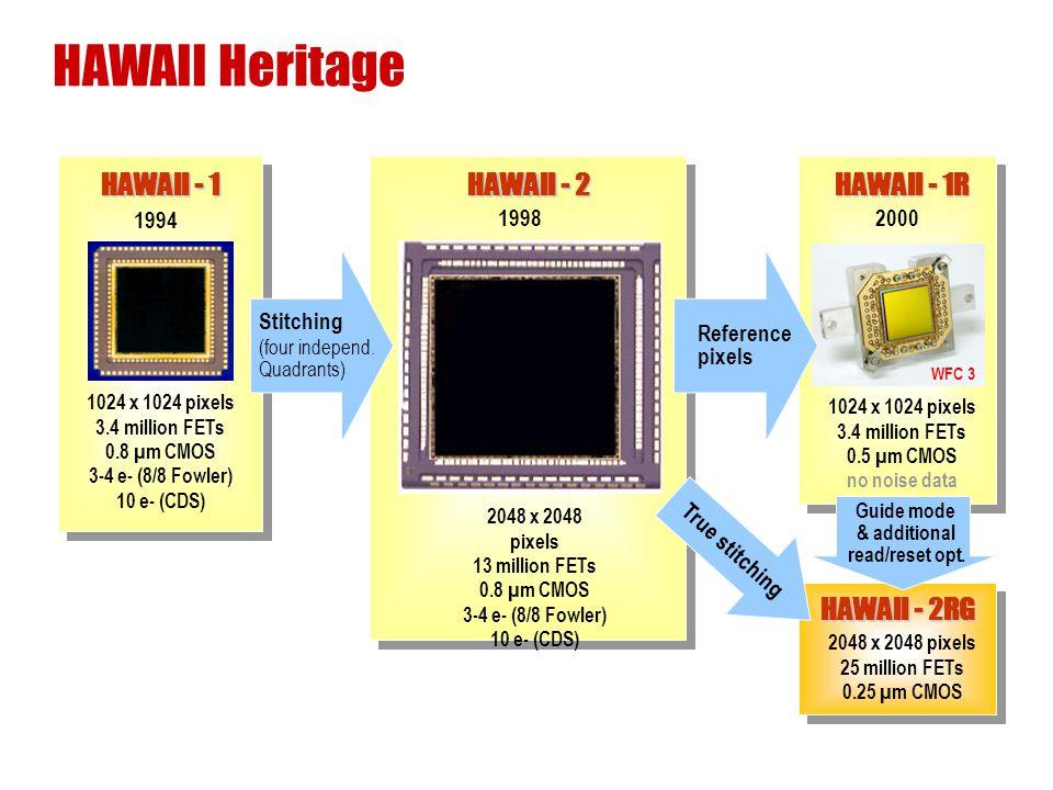 HAWAII Heritage 1024 x 1024 pixels 3.4 million FETs 0.8 µm CMOS 3-4 e- (8/8 Fowler) 10 e- (CDS) HAWAII - 1 1994 2048 x 2048 pixels 13 million FETs 0.8