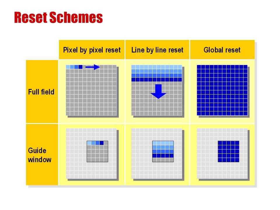 Reset Schemes