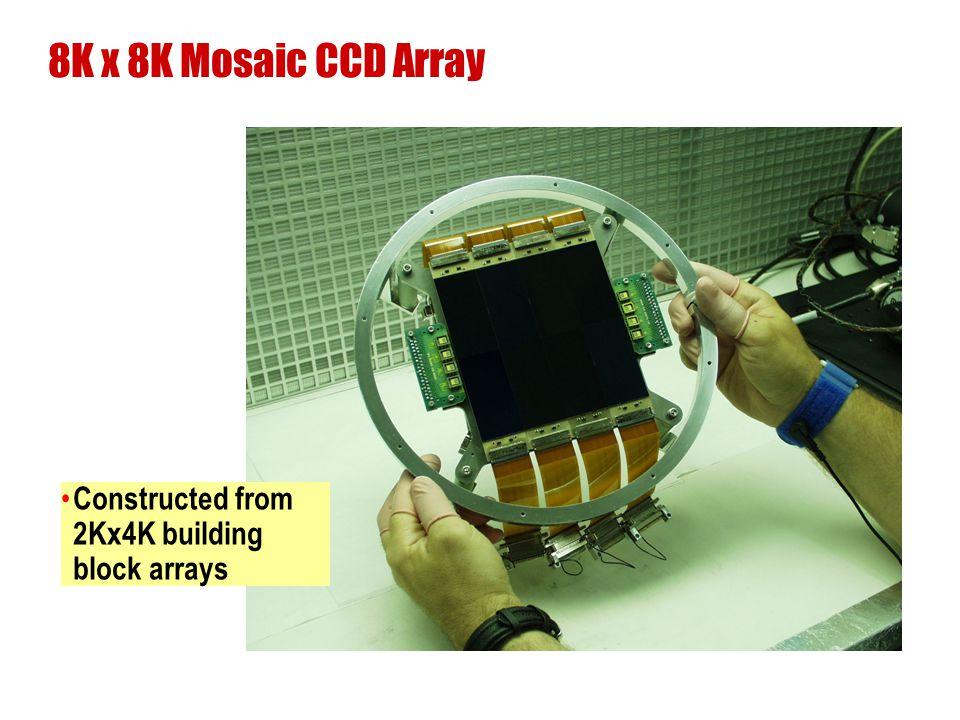 8K x 8K Mosaic CCD Array Constructed from 2Kx4K building block arrays