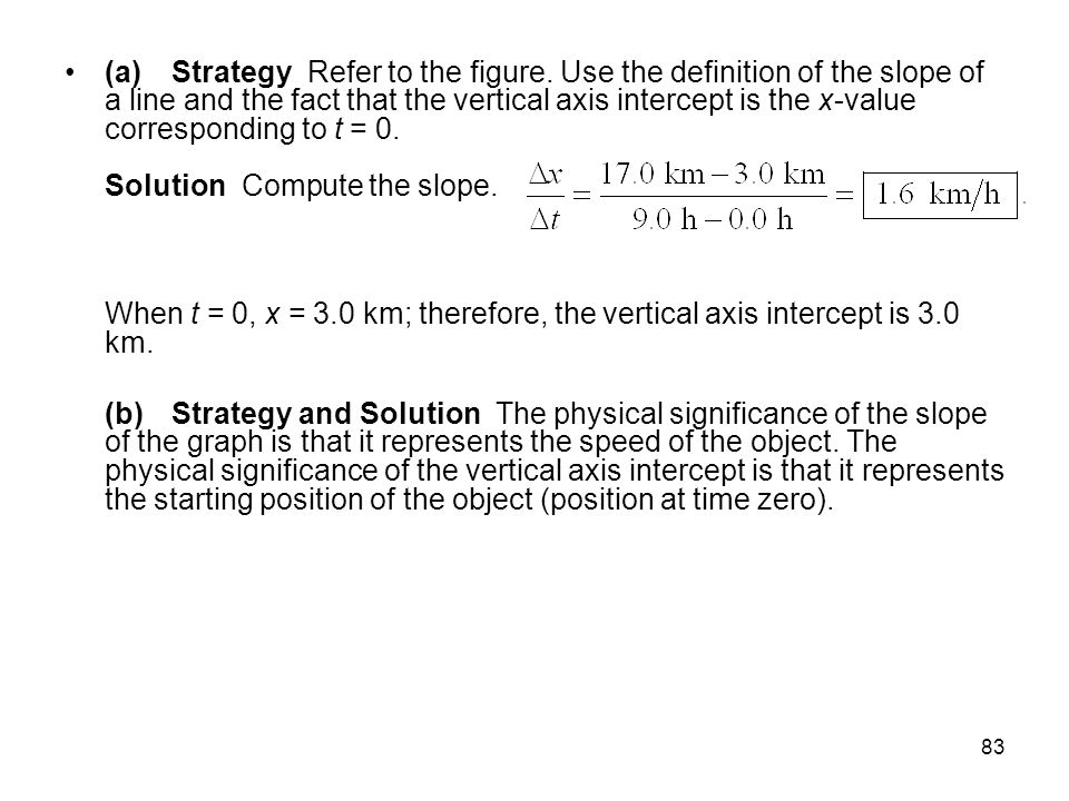 83 (a)Strategy Refer to the figure. Use the definition of the slope of a line and the fact that the vertical axis intercept is the x-value correspondi