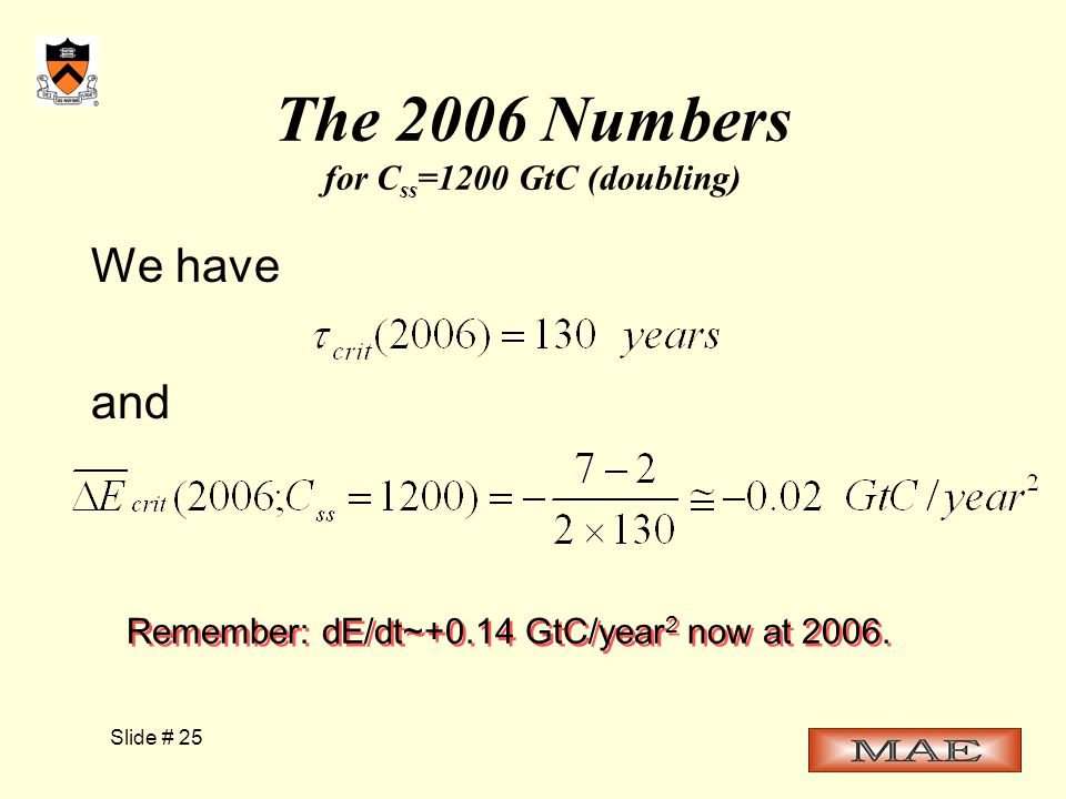 Slide # 25 The 2006 Numbers for C ss =1200 GtC (doubling) We have and Remember: dE/dt~+0.14 GtC/year 2 now at 2006.