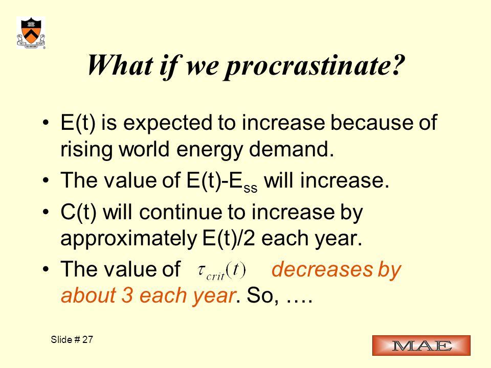 Slide # 27 What if we procrastinate.