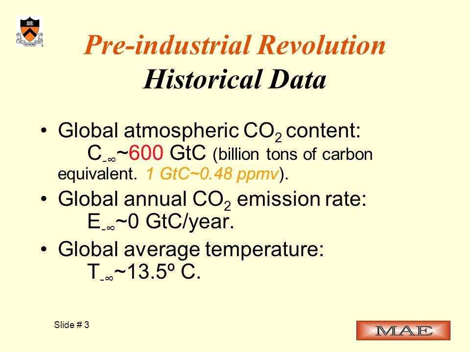 Slide # 3 Pre-industrial Revolution Historical Data Global atmospheric CO 2 content: C -∞ ~600 GtC (billion tons of carbon equivalent.