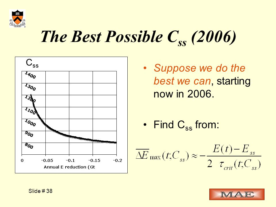 Slide # 38 The Best Possible C ss (2006) Suppose we do the best we can, starting now in 2006.