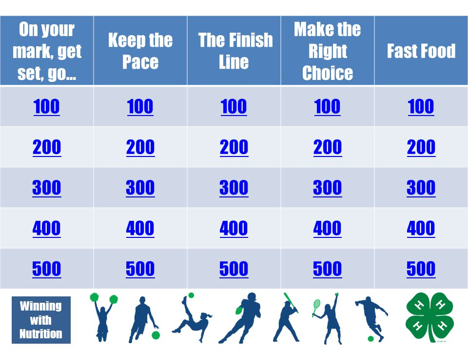 Winning with Nutrition On your mark, get set, go… Keep the Pace The Finish Line Make the Right Choice Fast Food 100 200 300 400 500