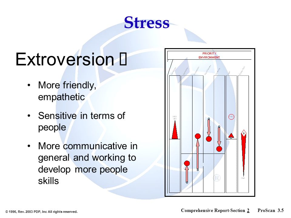 © 1996, Rev. 2003 PDP, Inc All rights reserved. Extroversion   More friendly, empathetic Sensitive in terms of people More communicative in general