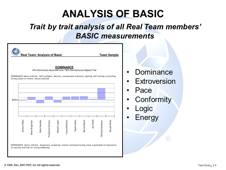 © 1996, Rev. 2003 PDP, Inc All rights reserved. ANALYSIS OF BASIC Trait by trait analysis of all Real Team members' BASIC measurements Dominance Extro