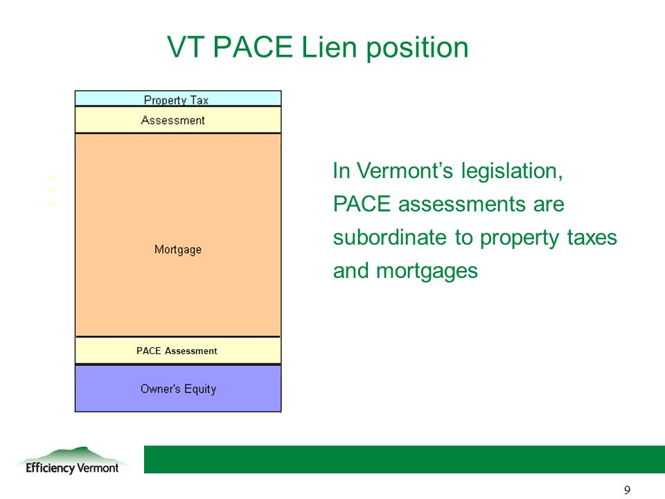 9 VT PACE Lien position In Vermont's legislation, PACE assessments are subordinate to property taxes and mortgages 9