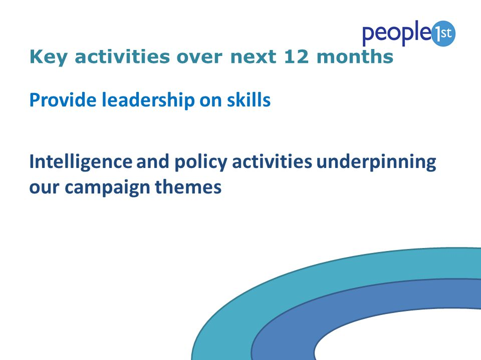 Key activities over next 12 months Provide leadership on skills Intelligence and policy activities underpinning our campaign themes