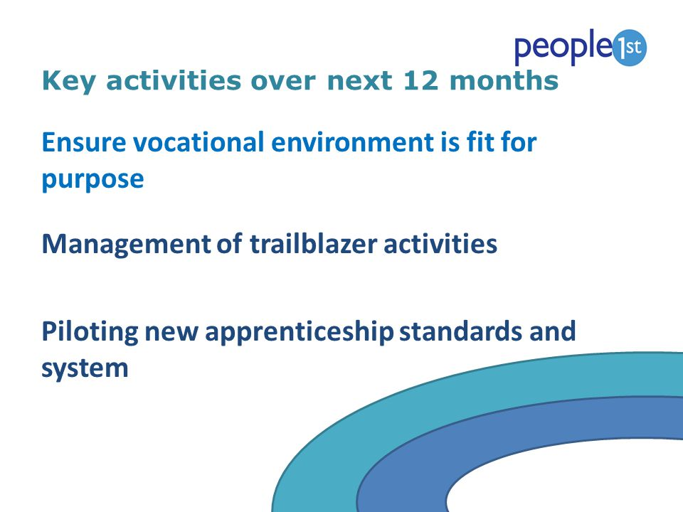 Key activities over next 12 months Ensure vocational environment is fit for purpose Management of trailblazer activities Piloting new apprenticeship standards and system