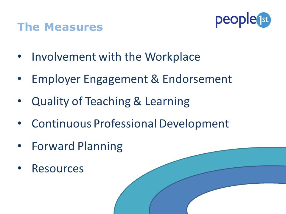 The Measures Involvement with the Workplace Employer Engagement & Endorsement Quality of Teaching & Learning Continuous Professional Development Forward Planning Resources
