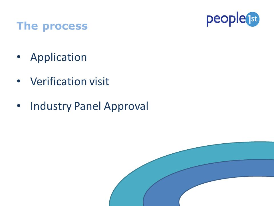 The process Application Verification visit Industry Panel Approval