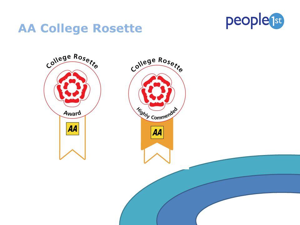 AA College Rosette