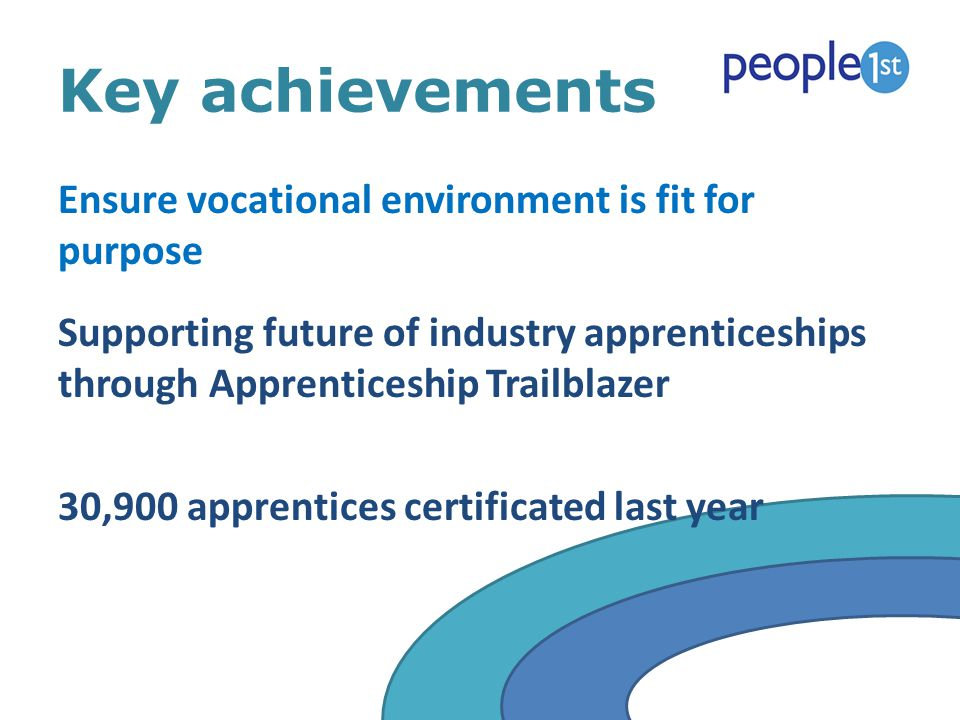 Key achievements Ensure vocational environment is fit for purpose Supporting future of industry apprenticeships through Apprenticeship Trailblazer 30,900 apprentices certificated last year