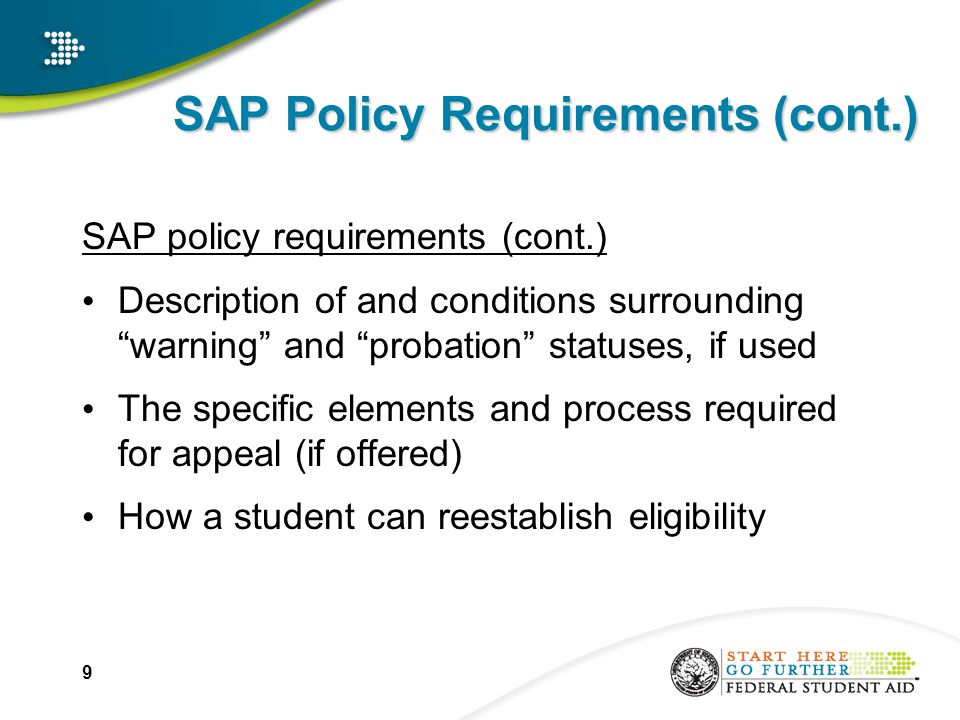 SAP Notifications (cont.) Required Notifications (cont.): If the institution does not have an appeal process, must describe how a student who has failed SAP reestablishes eligibility for Title IV aid 20