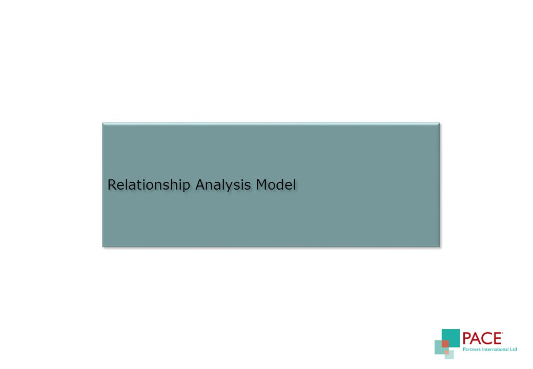 Relationship Analysis Model