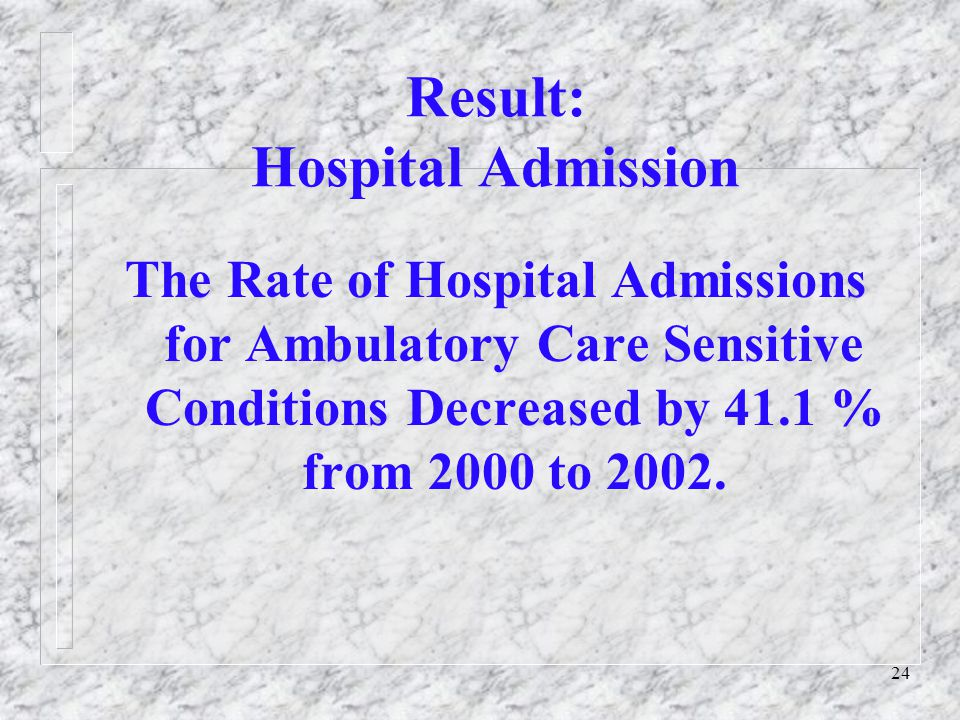 24 Result: Hospital Admission The Rate of Hospital Admissions for Ambulatory Care Sensitive Conditions Decreased by 41.1 % from 2000 to 2002.