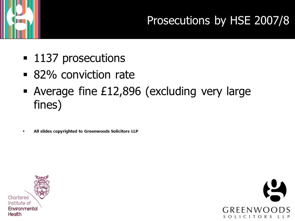 Prosecutions by HSE 2007/8  1137 prosecutions  82% conviction rate  Average fine £12,896 (excluding very large fines)  All slides copyrighted to G