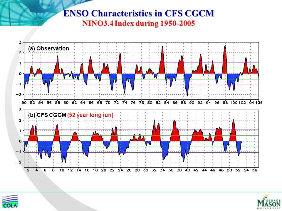 (a) Observation (b) CFS CGCM (52 year long run) ENSO Characteristics in CFS CGCM NINO3.4 Index during 1950-2005