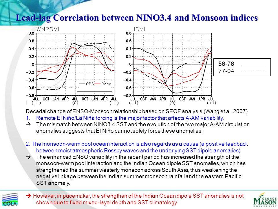 Lead-lag Correlation between NINO3.4 and Monsoon indices 56-76 77-04 Decadal change of ENSO-Monsoon relationship based on SEOF analysis (Wang et al.