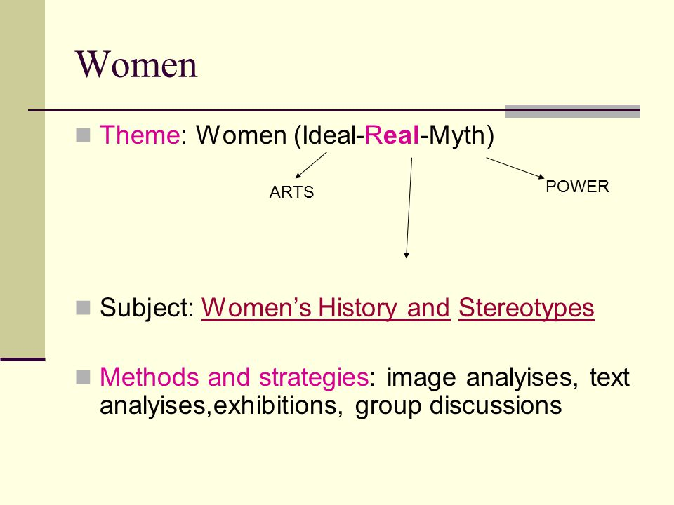 Women Theme: Women (Ideal-Real-Myth) Subject: Women's History and StereotypesStereotypes Methods and strategies: image analyises, text analyises,exhib