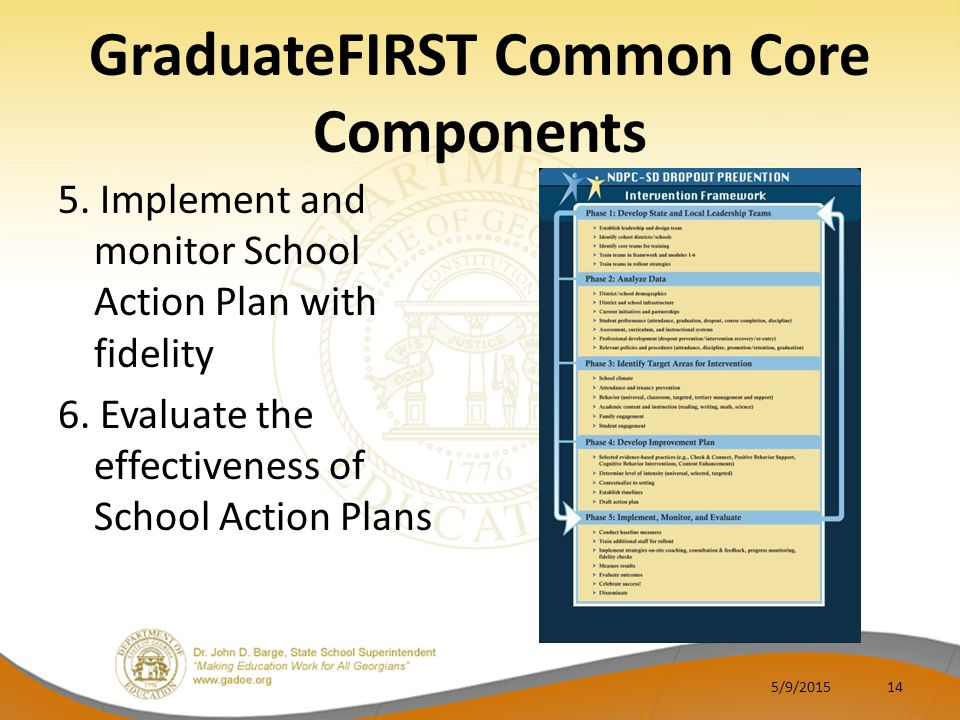 GraduateFIRST Common Core Components 5. Implement and monitor School Action Plan with fidelity 6.