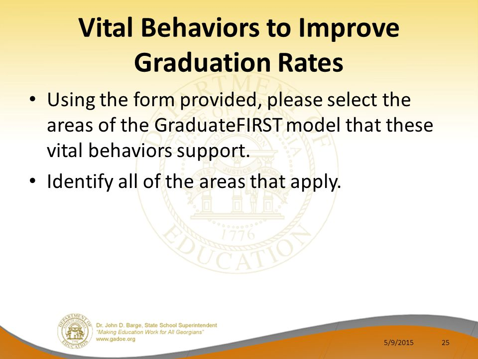 Vital Behaviors to Improve Graduation Rates Using the form provided, please select the areas of the GraduateFIRST model that these vital behaviors support.
